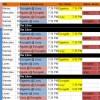 Calendario Round Robin todos contra todos 2011-2012