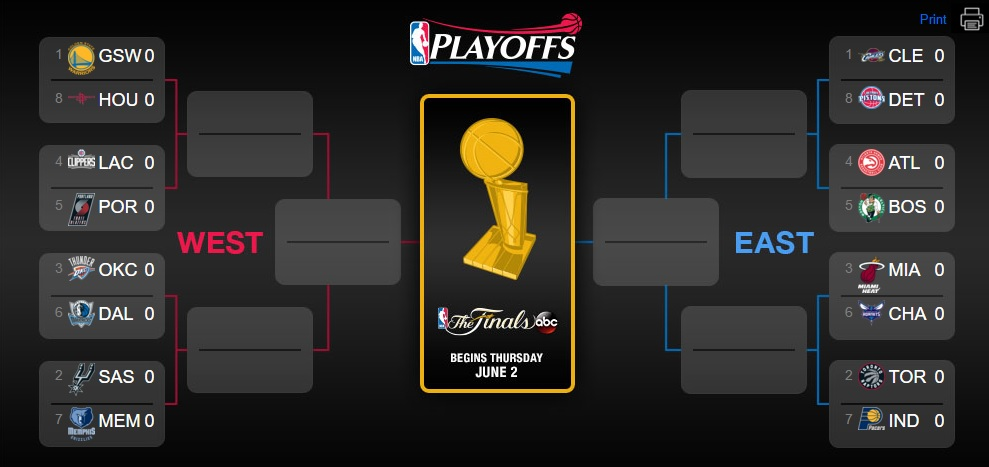 NBA Playoffs: Dates, Times And More For The 2016 1st Round