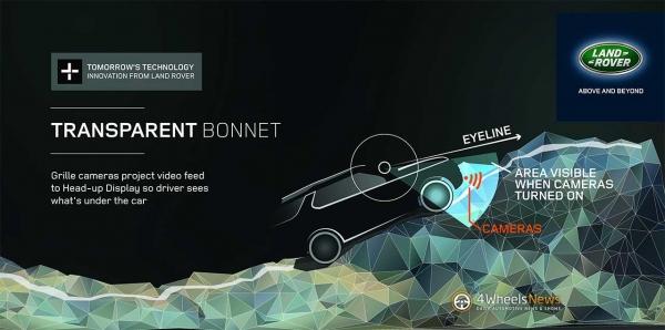 land_rover_discovery_vision_transparent_bonnet_5__large